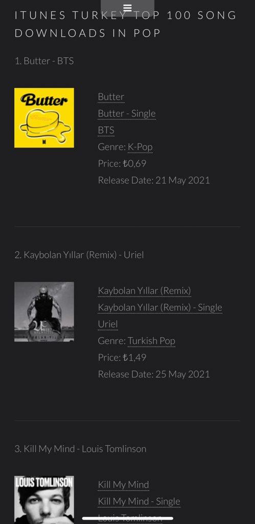 iTunes Turkey Top 100 Song Downloads in Pop